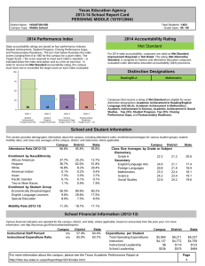 Texas Education Agency 2013-14 School Report Card PERSHING MIDDLE (101912064) 2014 Performance Index