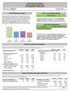 Texas Education Agency 2013-14 School Report Card PATTERSON EL (101912216) 2014 Performance Index
