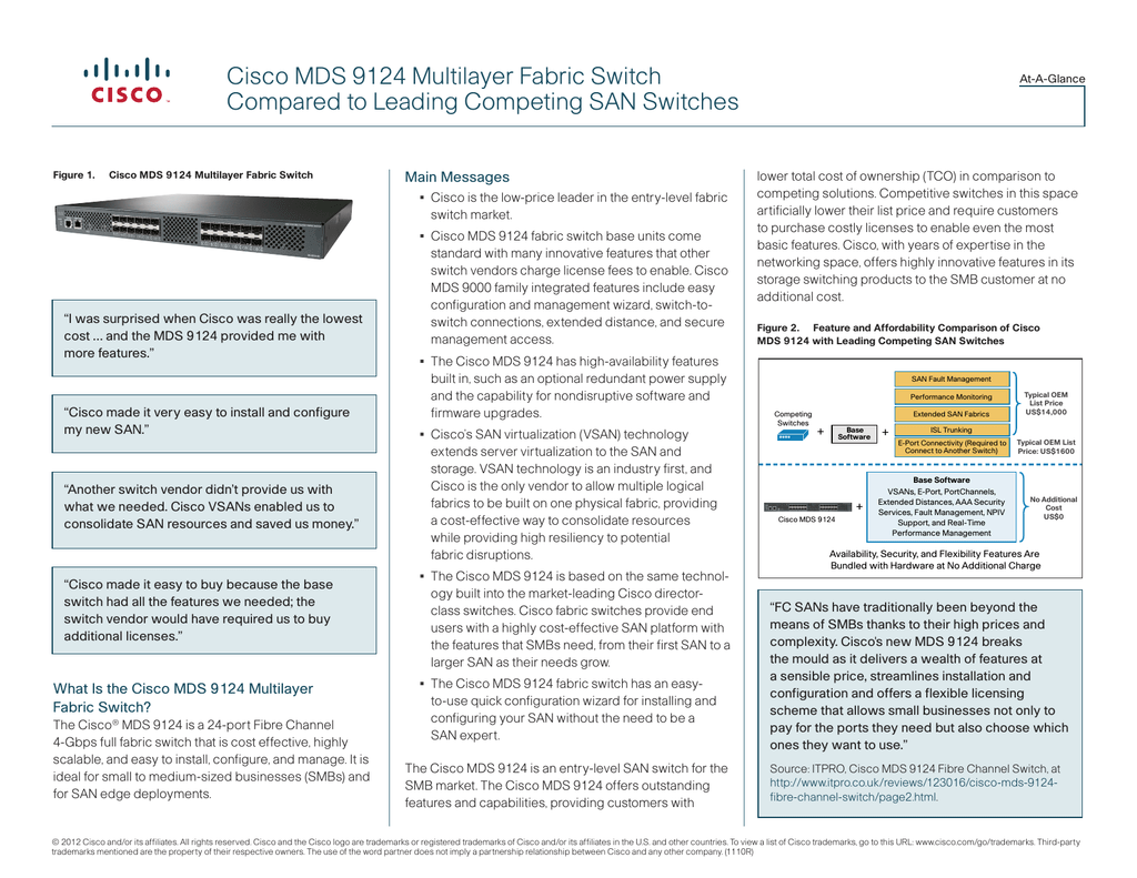 Cisco MDS 9124 Multilayer Fabric Switch Main Messages