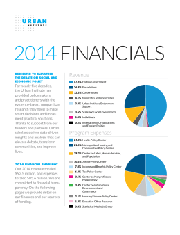 2014 FINANCIALS Revenue