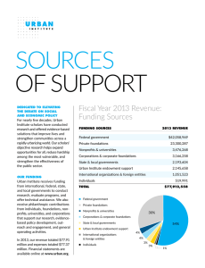 SOURCES OF SUPPORT Fiscal Year 2013 Revenue: Funding Sources