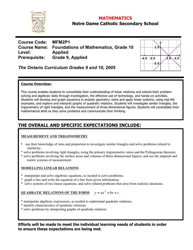 Notre Dame Catholic Secondary School Course Code: MFM2P1