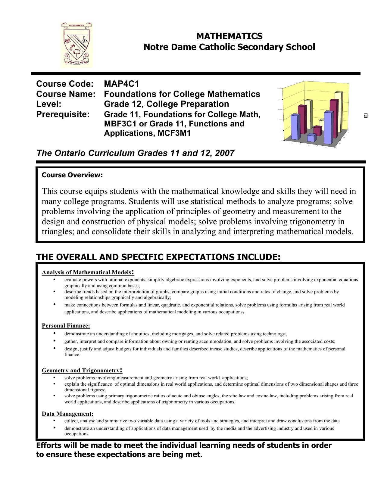MATHEMATICS Notre Dame Catholic Secondary School Course Code: MAP4C1