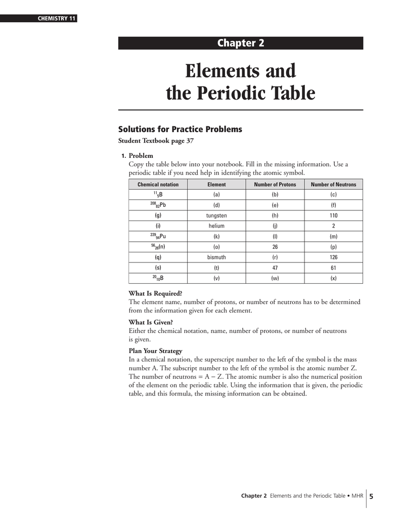 Elements And The Periodic Table Chapter 2 Solutions For Practice