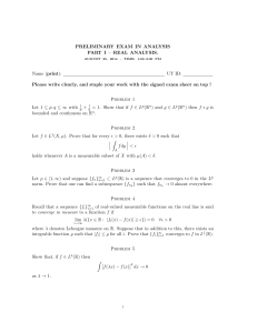 PRELIMINARY EXAM IN ANALYSIS PART I – REAL ANALYSIS. Name (print): UT ID:
