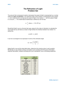 The Refraction of Light Problem Set