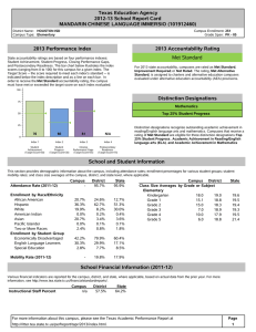 Texas Education Agency 2012-13 School Report Card MANDARIN CHINESE LANGUAGE IMMERSIO (101912460)