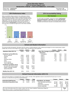Texas Education Agency 2013-14 School Report Card MANDARIN CHINESE LANGUAGE IMMERSIO (101912460)