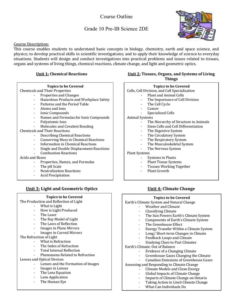 Course Outline Grade 10 Pre-IB Science 2DE