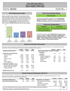 Texas Education Agency 2013-14 School Report Card GRADY MIDDLE (101912068) 2014 Performance Index