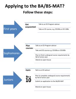 Applying to the BA/BS-MAT? Follow these steps: First years