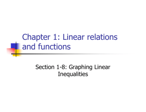 Chapter 1: Linear relations and functions Section 1-8: Graphing Linear Inequalities