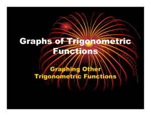Graphs of Trigonometric Functions Graphing Other Trigonometric Functions
