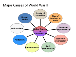 Major Causes of World War II