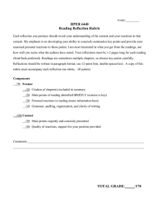 HPER 6440 Reading Reflection Rubric