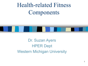 Health-related Fitness Components Dr. Suzan Ayers HPER Dept