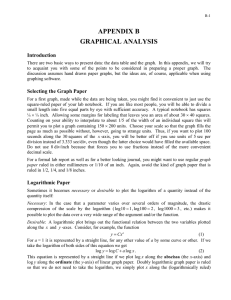 APPENDIX B GRAPHICAL ANALYSIS Introduction