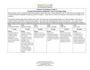 Science Curriculum: Grade 2 Georgia Performance Standards: Year Curriculum Map