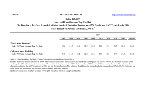 Table T07-0033 Index AMT and Increase Top Tax Rate
