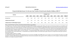 T09-0281 Projected Individual Income Tax Revenue from Taxation of Social Security...