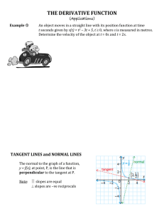 THE DERIVATIVE FUNCTION (Applications) TANGENT LINES and NORMAL LINES
