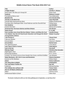 Middle School Name That Book 2016-2017 List