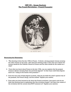 CHY 4U1 – Image Analysis The French Revolution – French Peasantry