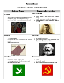 Comparative essay animal farm russian revolution