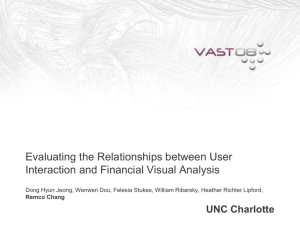 Evaluating the Relationships between User Interaction and Financial Visual Analysis UNC Charlotte