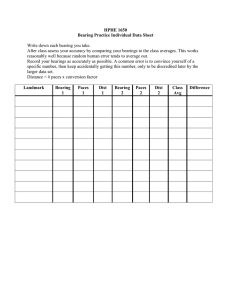 HPHE 1650 Bearing Practice Individual Data Sheet