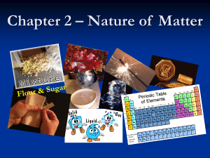 Chapter 2 – Nature of  Matter
