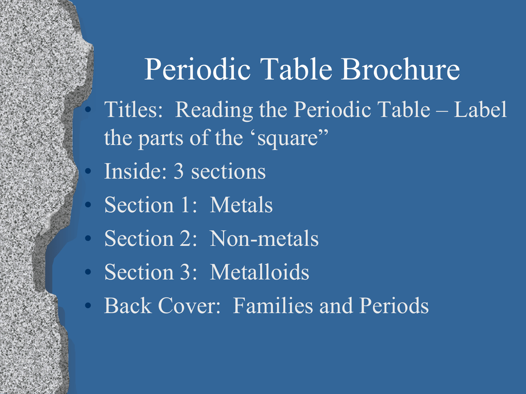 Parts of periodic table gbabogados parts of periodic table gamestrikefo Image collections