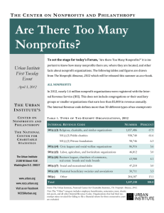 Are There Too Many Nonprofits? T C