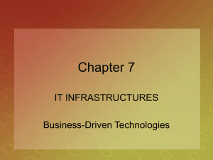 Chapter 7 IT INFRASTRUCTURES Business-Driven Technologies