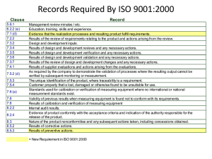 Records Required By ISO 9001:2000 Clause Record