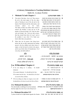 A Literary Orientation to Teaching Rabbinic Literature 1 Mishnah Ta'anit Chapter 1