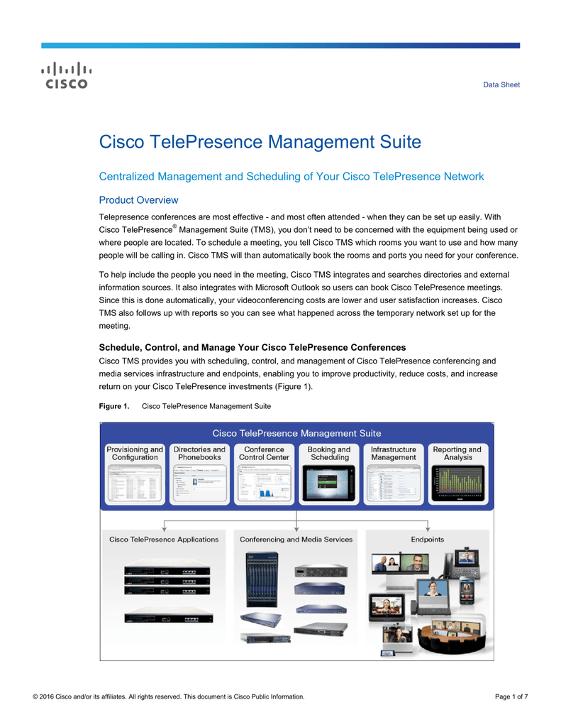Cisco TelePresence Management Suite Product Overview