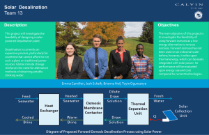 Solar  Desalination Team 13 Description Objectives