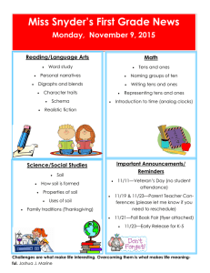 Miss Snyder's First Grade News Monday,  November 9, 2015 Reading/Language Arts Math