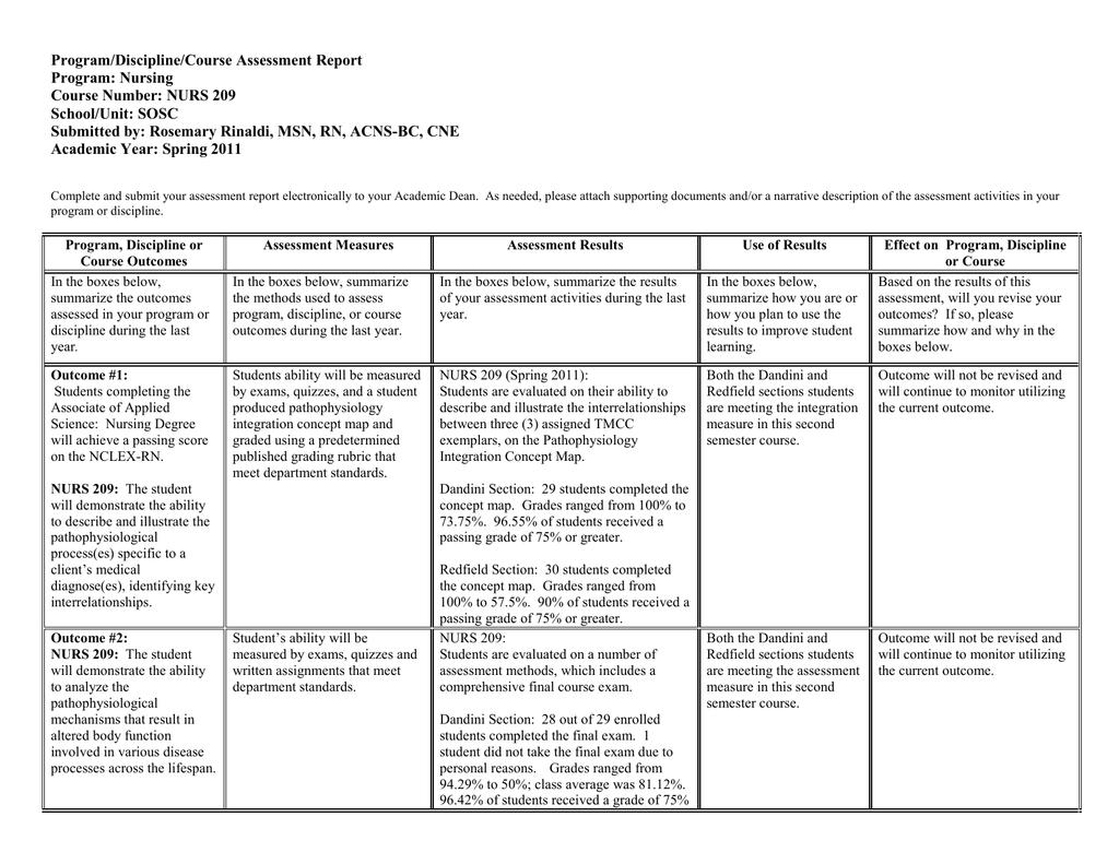 Program/Discipline/Course Assessment Report Program: Nursing