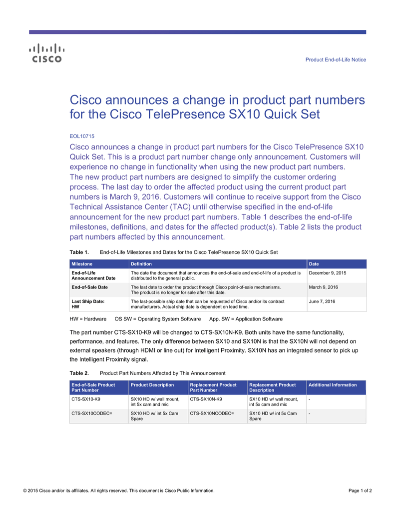 Cisco announces a change in product part numbers