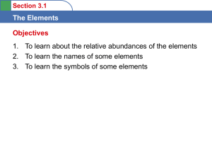 The Elements Objectives 2. To learn the names of some elements