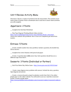 Unit 4 Review Activity Menu