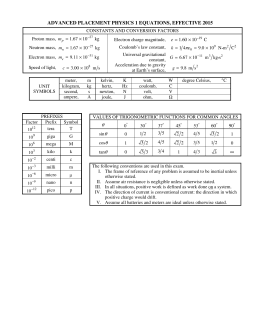 ADVANCED PLACEMENT PHYSICS 1 EQUATIONS, EFFECTIVE 2015 = ¥ 1.60 10