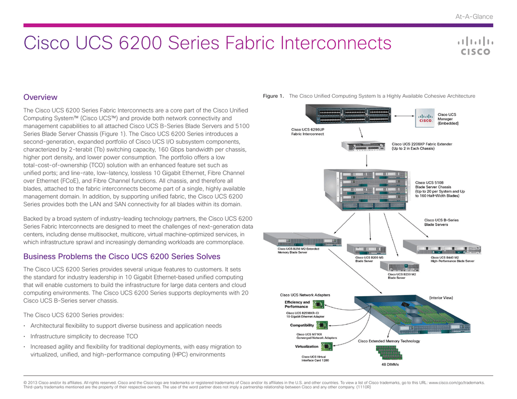 Cisco UCS 6200 Series Fabric Interconnects Overview At-A-Glance