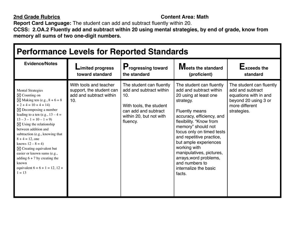 5th grade math common core standard rubrics