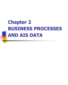 Chapter 2 BUSINESS PROCESSES AND AIS DATA