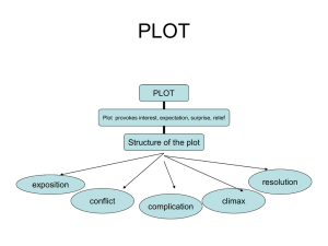 PLOT Structure of the plot resolution exposition