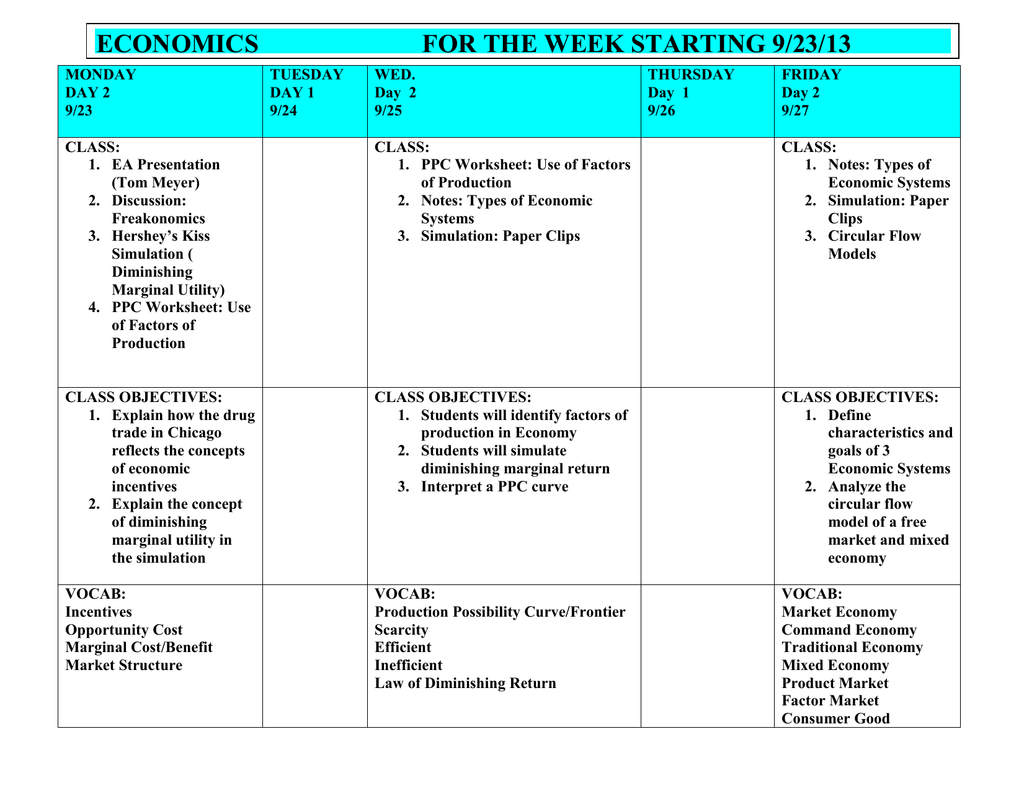 worksheet Factors Of Production Worksheet 014952312 1 cf5cae44f5aa4aa319eae7b21cc42919 png