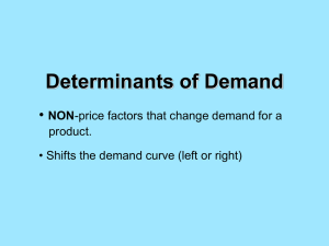 Determinants of Demand Notes